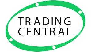 Телеканал форекс Trading Central TV