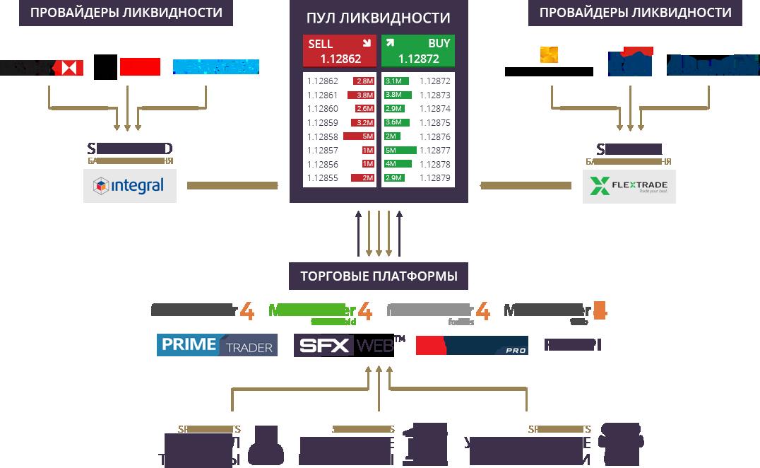 img-about-scheme-ru-1076x659