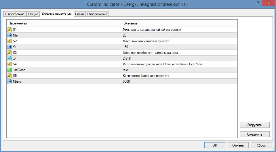 Dserg-LinRegressionBreakout_v1.1